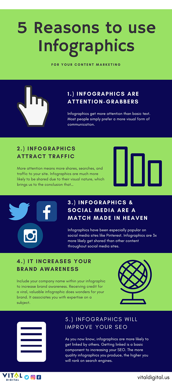 5 reasons to use infographics